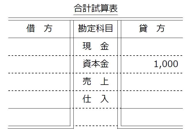 合計試算表1
