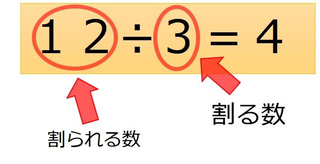 わり算の割る数