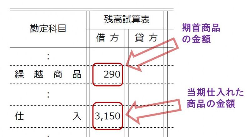 仕入の行で売上原価を計算する→「しくりくりし」の意味【日商簿記3級 精算表問題の解き方解説 3】