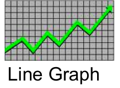 linechart