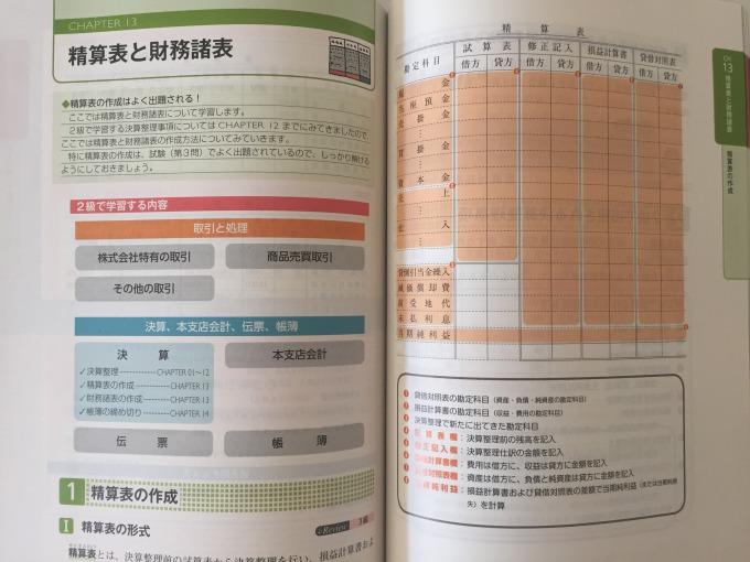 簿記2級簿記の教科書