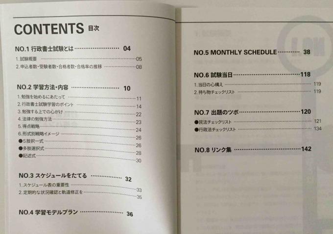 伊藤塾行政書士講座資料請求合格ハンドブック目次