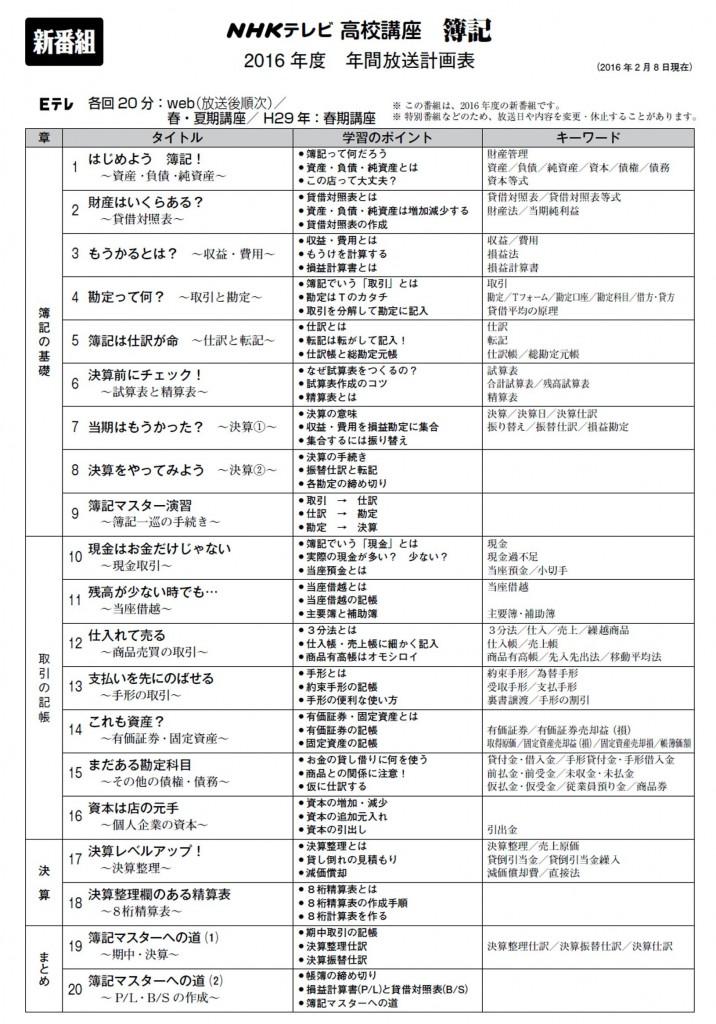 NHK高校講座「簿記」年間スケジュール