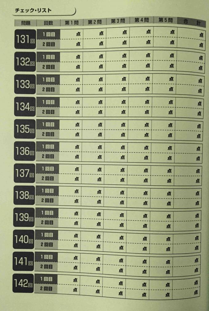 日商簿記2級過去問題集 チェックリスト