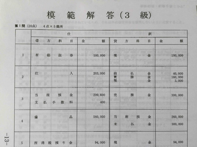 資格の大原143回日商簿記解答速報 模範解答