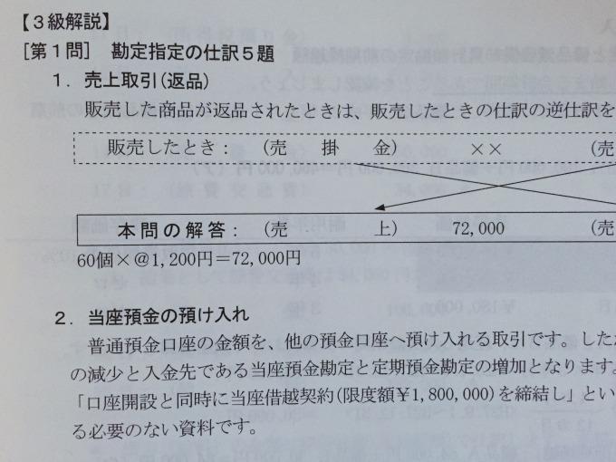 TAC144解答速報 解説