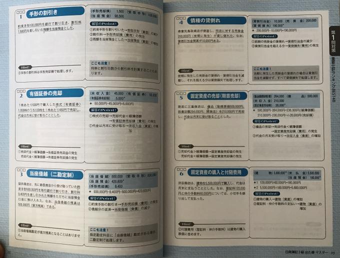 145回日商簿記3級勉強法08