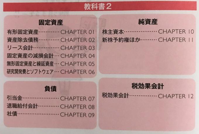 1級簿記の教科書 商業簿記・会計学第2分冊 学習内容