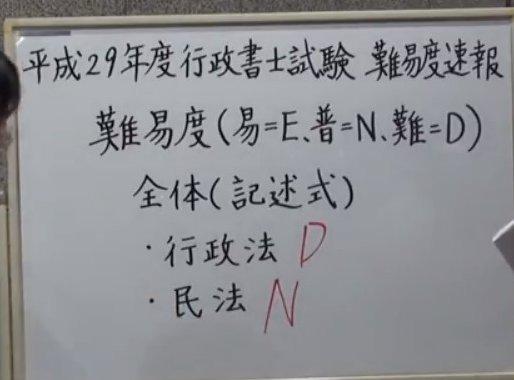 平成29年度行政書士試験・難易度速報動画01