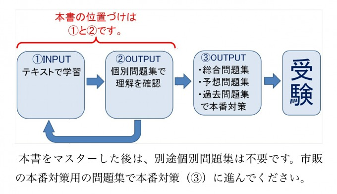 ふくしままさゆき簿記3級 02