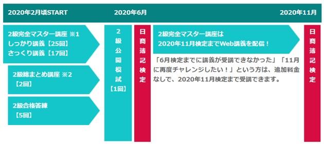 LEC日商簿記2級カリキュラム